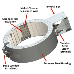 Ceramic Band Heater Diagram