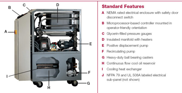 Mokon HTF 500 Series internal components