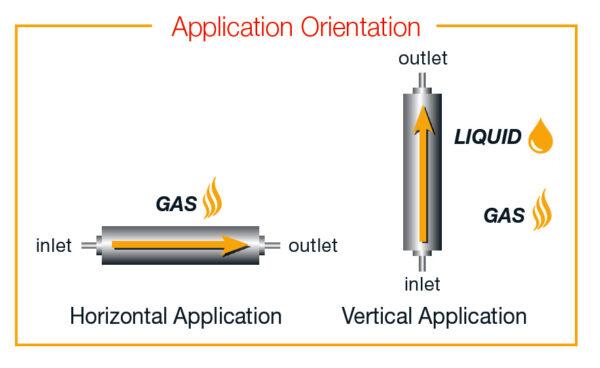 Watlow Fluent Application Orientation