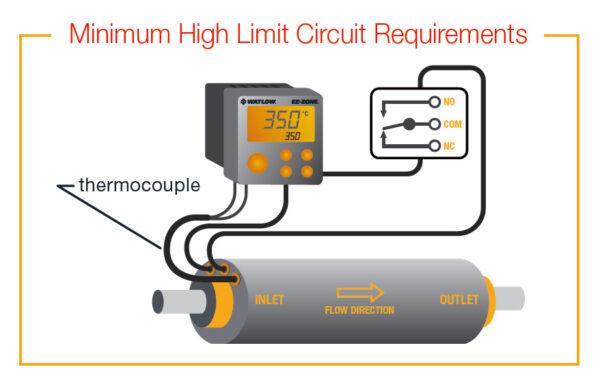 Watlow Fluent Minimum High Limit Circuit Requirement
