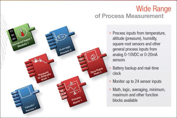 Watlow D4T Process Measurement